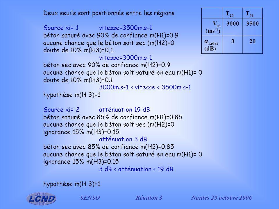 SENSO Réunion 3Nantes 25 octobre 2006 Deux seuils sont positionnés entre les régions Source xi= 1 vitesse=3500m.s-1 béton saturé avec 90% de confiance m(H1)=0.9 aucune chance que le béton soit sec (m(H2)=0 doute de 10% m(H3)=0,1.