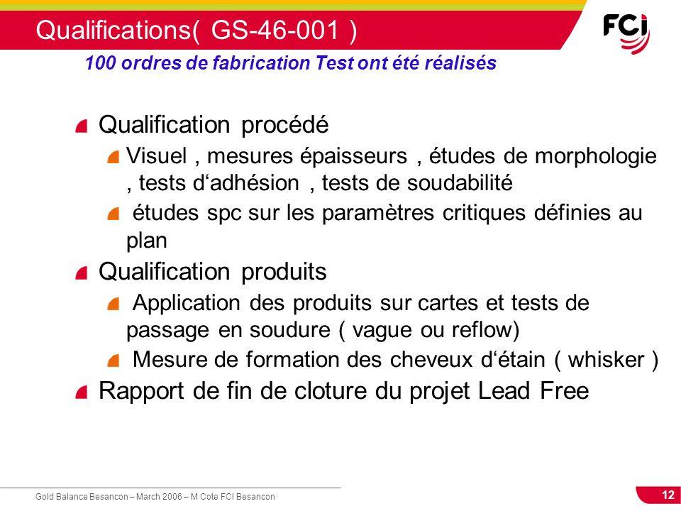 12 Gold Balance Besancon – March 2006 – M Cote FCI Besancon Qualifications( GS-46-001 ) Qualification procédé Visuel, mesures épaisseurs, études de mo