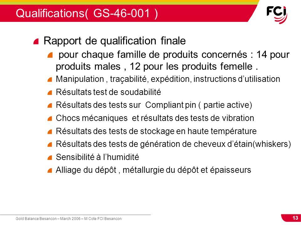 13 Gold Balance Besancon – March 2006 – M Cote FCI Besancon Qualifications( GS-46-001 ) Rapport de qualification finale pour chaque famille de produit