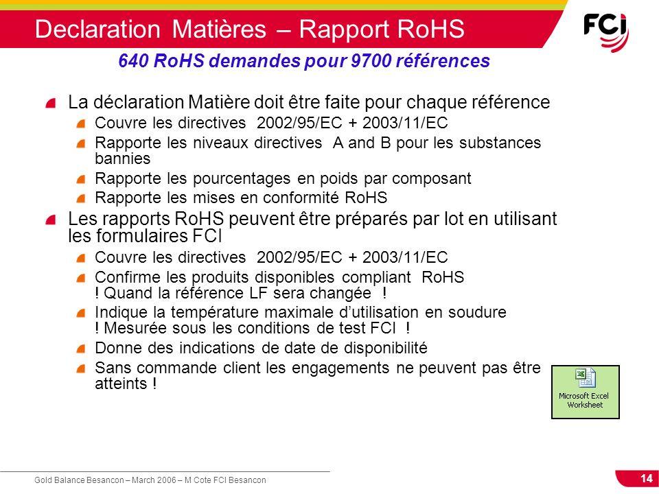 14 Gold Balance Besancon – March 2006 – M Cote FCI Besancon Declaration Matières – Rapport RoHS La déclaration Matière doit être faite pour chaque réf