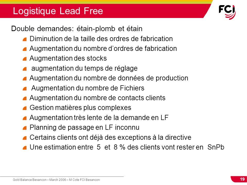 19 Gold Balance Besancon – March 2006 – M Cote FCI Besancon Logistique Lead Free Double demandes: étain-plomb et étain Diminution de la taille des ord