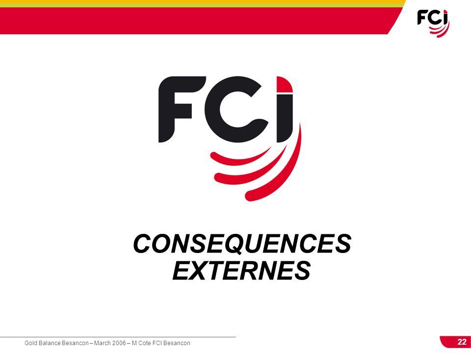 22 Gold Balance Besancon – March 2006 – M Cote FCI Besancon CONSEQUENCES EXTERNES