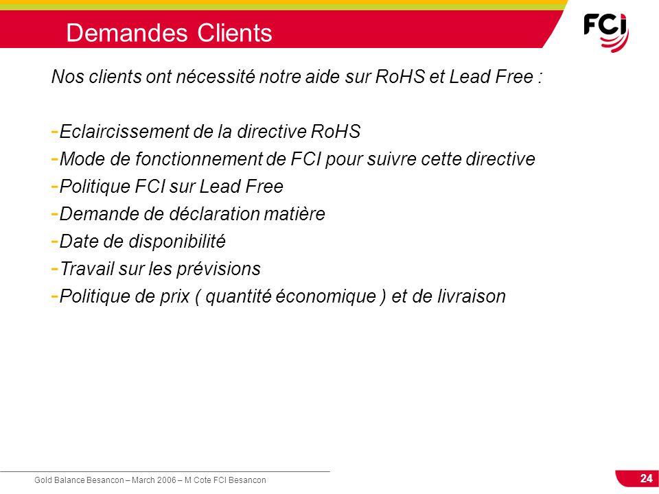 24 Gold Balance Besancon – March 2006 – M Cote FCI Besancon Demandes Clients Nos clients ont nécessité notre aide sur RoHS et Lead Free : - Eclairciss