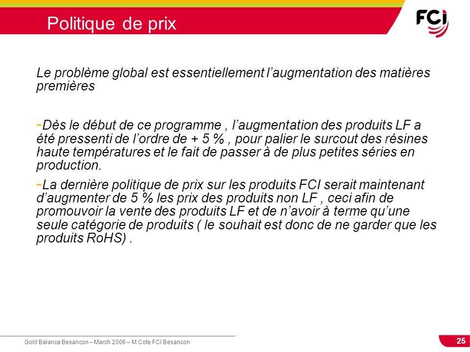 25 Gold Balance Besancon – March 2006 – M Cote FCI Besancon Politique de prix Le problème global est essentiellement laugmentation des matières premiè