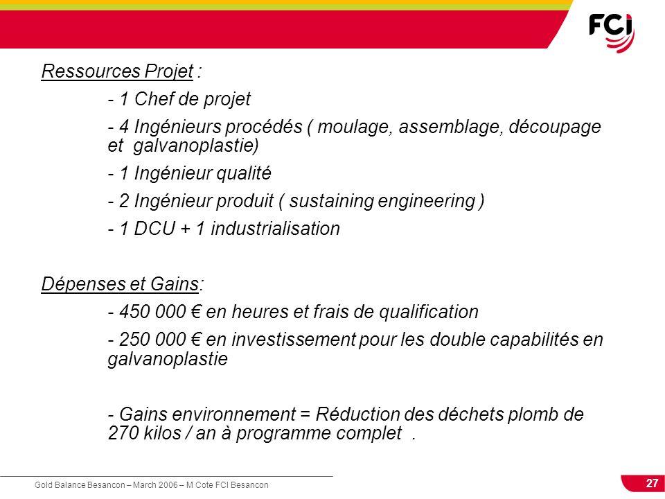 27 Gold Balance Besancon – March 2006 – M Cote FCI Besancon Ressources Projet : - 1 Chef de projet - 4 Ingénieurs procédés ( moulage, assemblage, déco