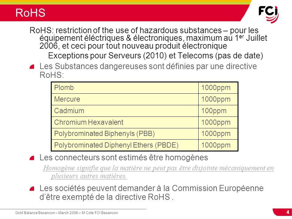 4 Gold Balance Besancon – March 2006 – M Cote FCI Besancon RoHS RoHS: restriction of the use of hazardous substances – pour les équipement éléctriques