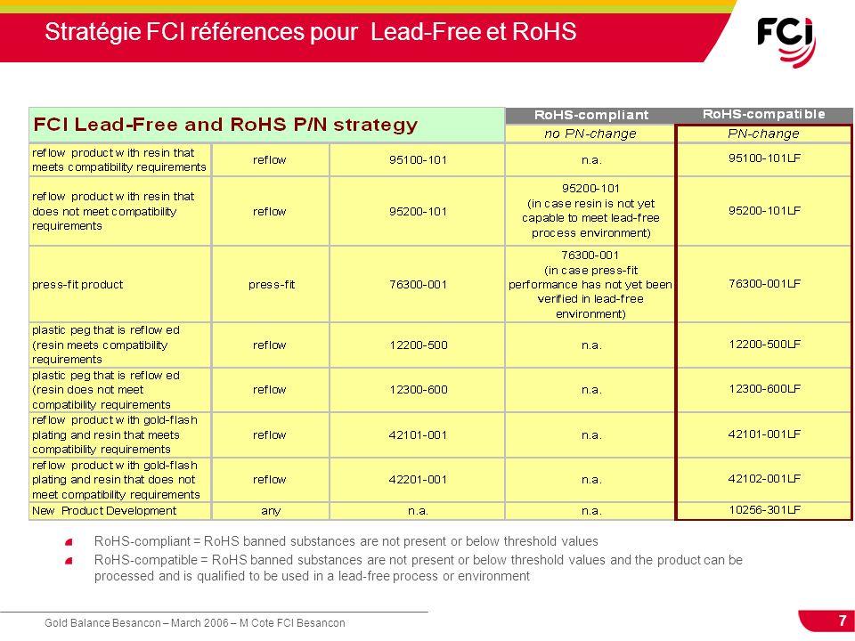 7 Gold Balance Besancon – March 2006 – M Cote FCI Besancon Stratégie FCI références pour Lead-Free et RoHS RoHS-compliant = RoHS banned substances are