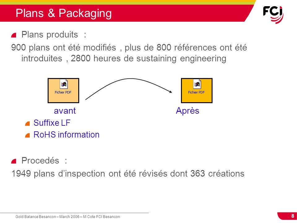 8 Gold Balance Besancon – March 2006 – M Cote FCI Besancon Plans & Packaging Plans produits : 900 plans ont été modifiés, plus de 800 références ont é