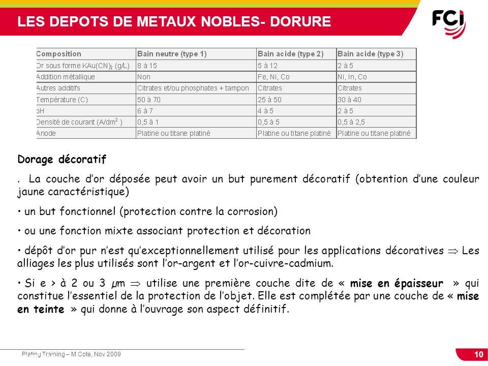 10 Plating Training – M Cote, Nov 2009 Cours : Les traitements de surface LES DEPOTS DE METAUX NOBLES- DORURE Dorage décoratif. La couche dor déposée