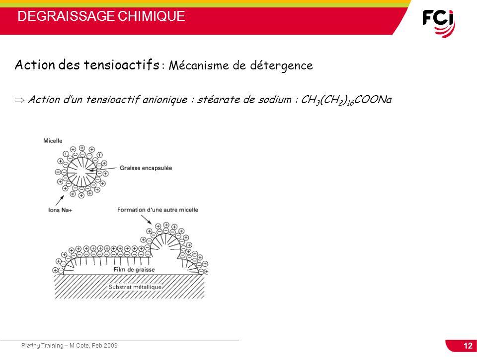 12 Plating Training – M Cote, Feb 2009 Cours : Les traitements de surface Action dun tensioactif anionique : stéarate de sodium : CH 3 (CH 2 ) 16 COON