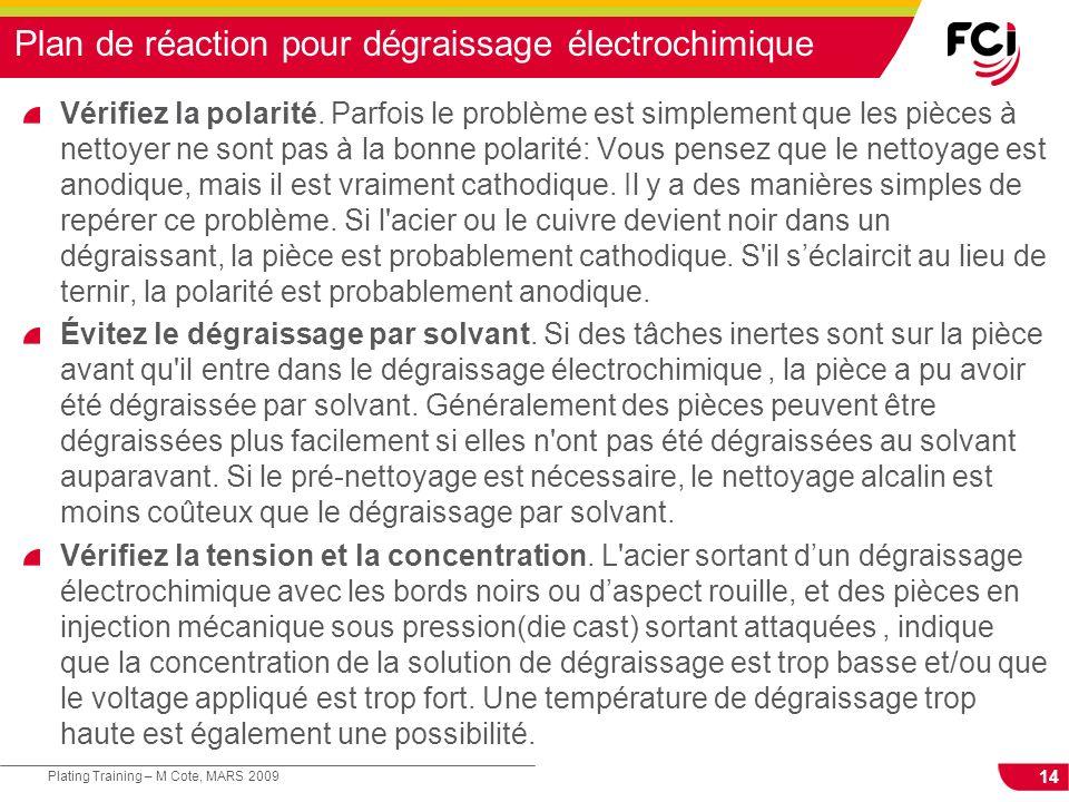 14 Plating Training – M Cote, MARS 2009 Plan de réaction pour dégraissage électrochimique Vérifiez la polarité. Parfois le problème est simplement que