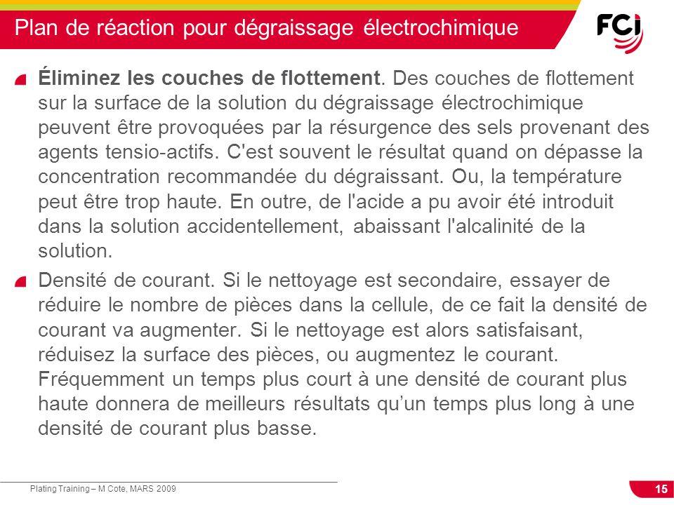 15 Plating Training – M Cote, MARS 2009 Plan de réaction pour dégraissage électrochimique Éliminez les couches de flottement. Des couches de flottemen
