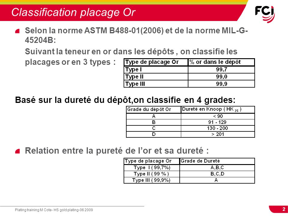 2 Plating training M Cote- HS gold plating-06 2009 Classification placage Or Selon la norme ASTM B488-01(2006) et de la norme MIL-G- 45204B: Suivant l