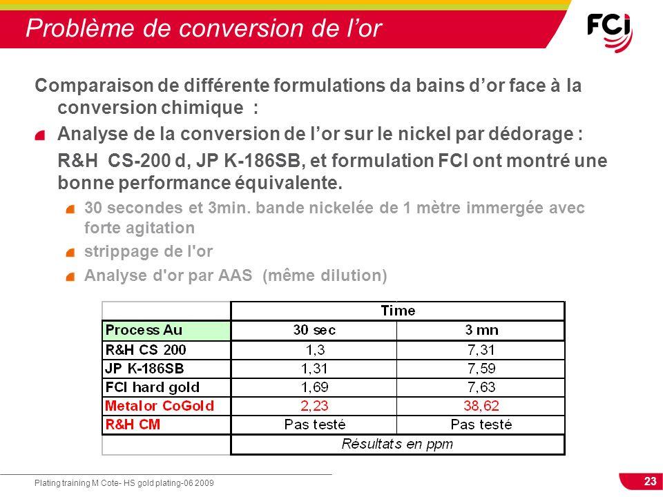 23 Plating training M Cote- HS gold plating-06 2009 Problème de conversion de lor Comparaison de différente formulations da bains dor face à la conver