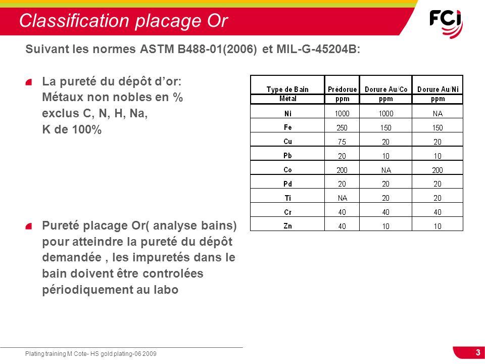 3 Plating training M Cote- HS gold plating-06 2009 Classification placage Or Suivant les normes ASTM B488-01(2006) et MIL-G-45204B: La pureté du dépôt