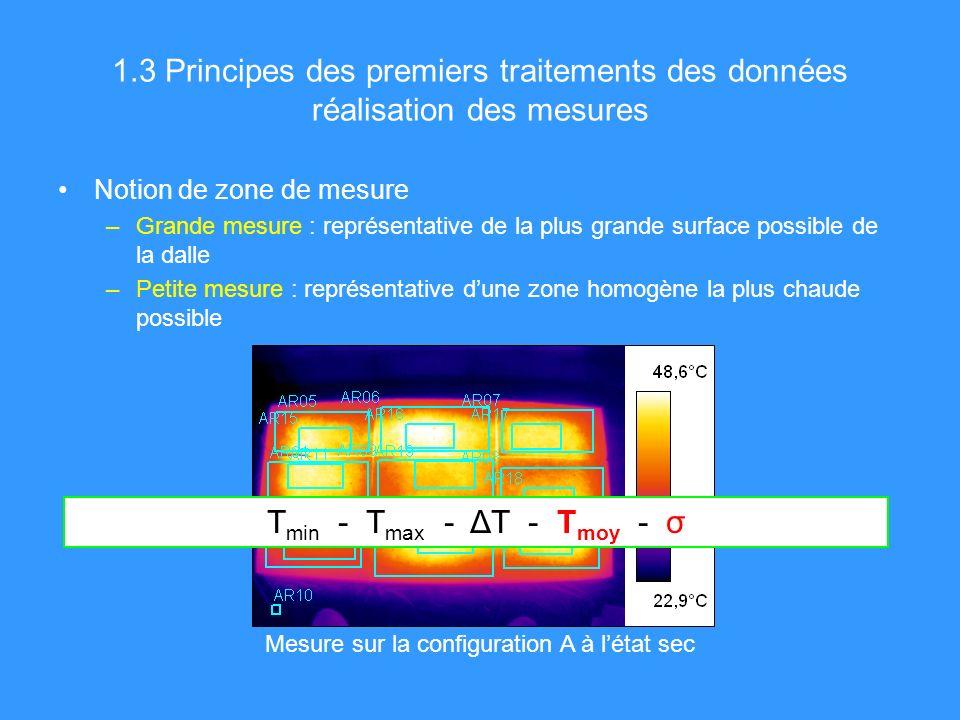 1.3 Principes des premiers traitements des données réalisation des mesures Notion de zone de mesure –Grande mesure : représentative de la plus grande surface possible de la dalle –Petite mesure : représentative dune zone homogène la plus chaude possible T min - T max - ΔT - T moy - σ Mesure sur la configuration A à létat sec