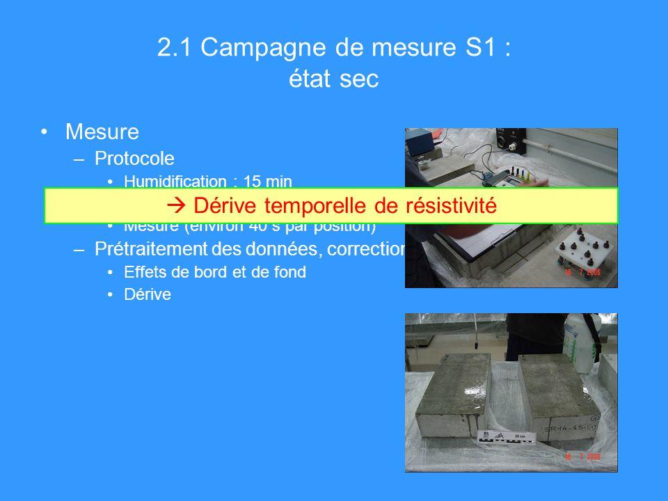 2.1 Campagne de mesure S1 : état sec Mesure –Protocole Humidification : 15 min Séchage : 1 min Mesure (environ 40 s par position) –Prétraitement des données, corrections : Effets de bord et de fond Dérive Dérive temporelle de résistivité