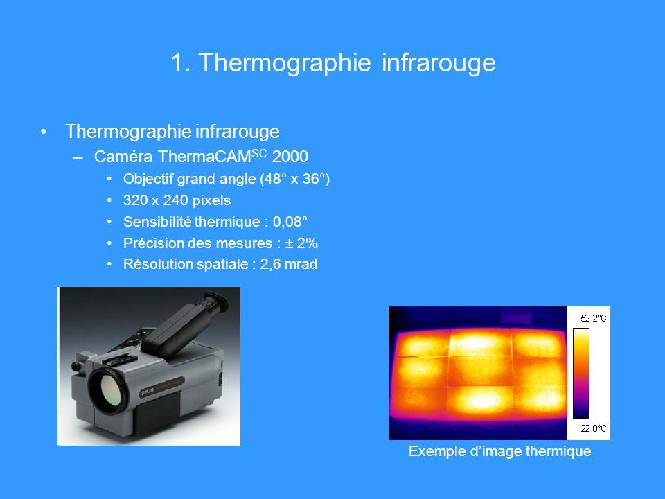 1. Thermographie infrarouge Thermographie infrarouge –Caméra ThermaCAM SC 2000 Objectif grand angle (48° x 36°) 320 x 240 pixels Sensibilité thermique