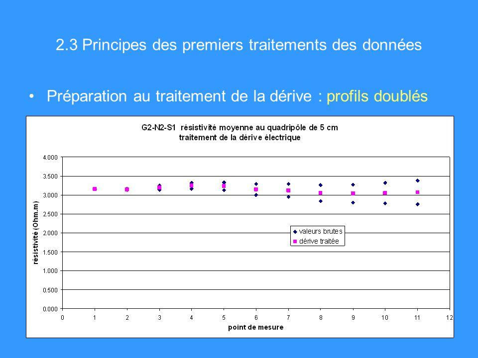 2.3 Principes des premiers traitements des données Préparation au traitement de la dérive : profils doublés