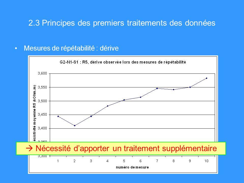 2.3 Principes des premiers traitements des données Mesures de répétabilité : dérive Nécessité dapporter un traitement supplémentaire