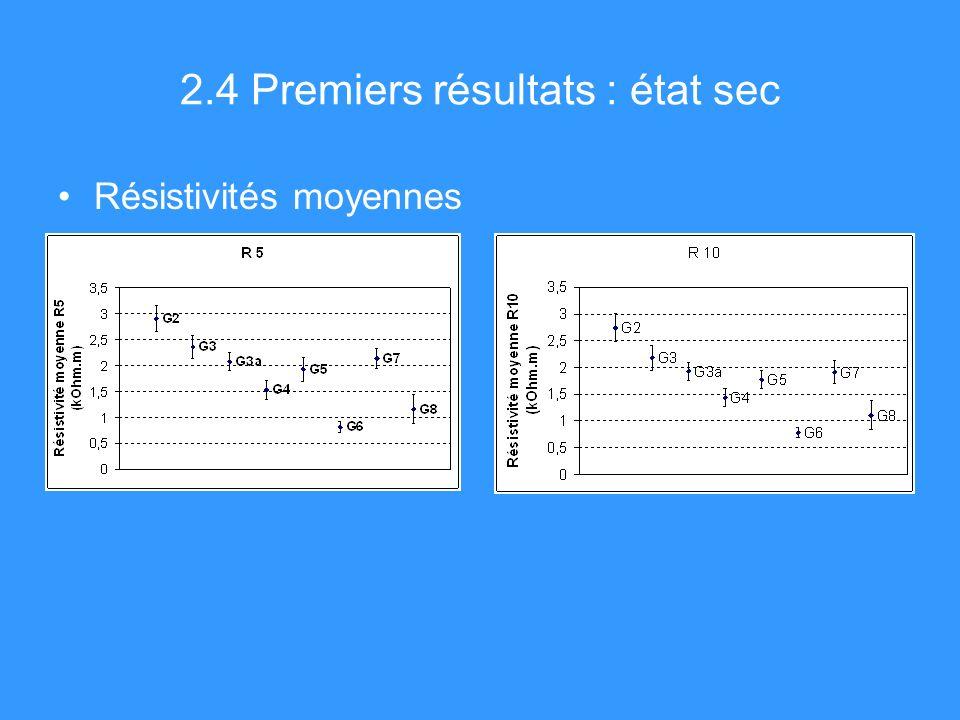 2.4 Premiers résultats : état sec Résistivités moyennes