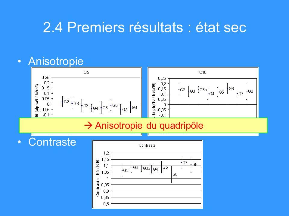 2.4 Premiers résultats : état sec Anisotropie Contraste Anisotropie du quadripôle