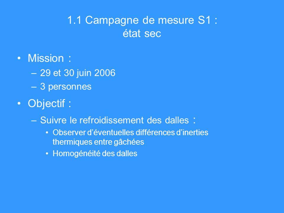 1.1 Campagne de mesure S1 : état sec Mission : –29 et 30 juin 2006 –3 personnes Objectif : –Suivre le refroidissement des dalles : Observer déventuelles différences dinerties thermiques entre gâchées Homogénéité des dalles