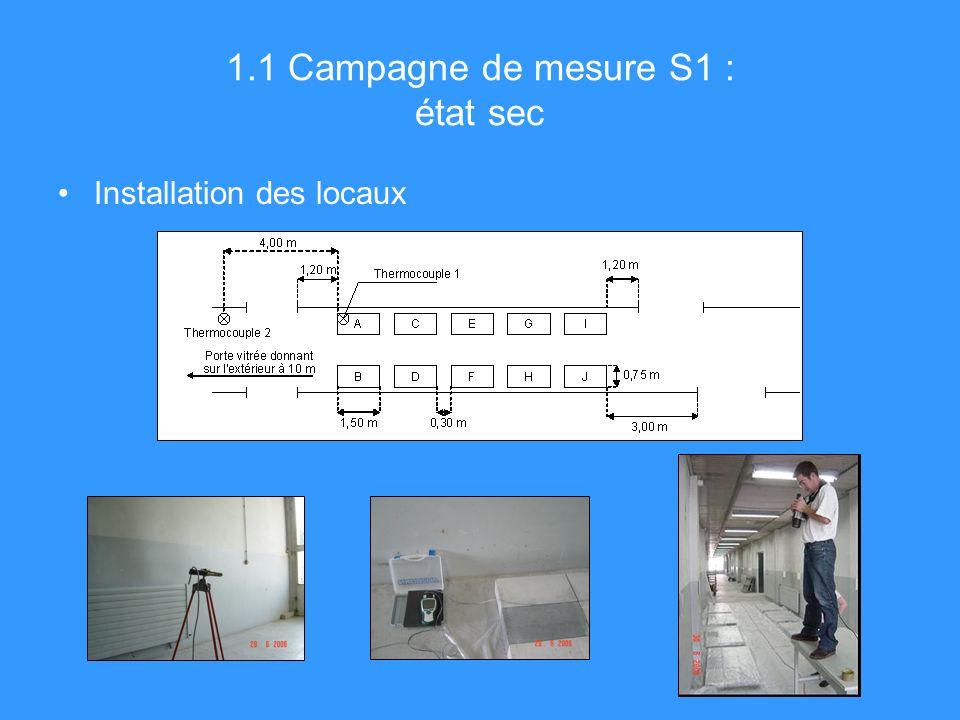 1.1 Campagne de mesure S1 : état sec Installation des locaux