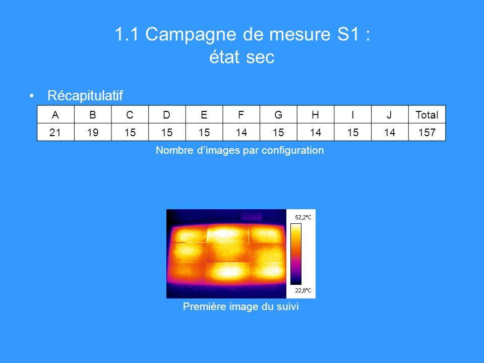 1.1 Campagne de mesure S1 : état sec Récapitulatif ABCDEFGHIJTotal 211915 1415141514157 Première image du suivi Nombre dimages par configuration
