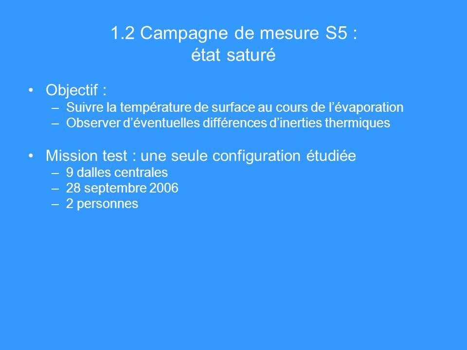 1.2 Campagne de mesure S5 : état saturé Objectif : –Suivre la température de surface au cours de lévaporation –Observer déventuelles différences dinerties thermiques Mission test : une seule configuration étudiée –9 dalles centrales –28 septembre 2006 –2 personnes