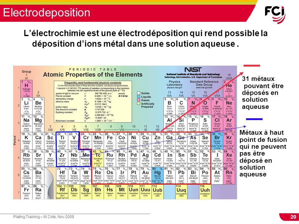 20 Plating Training – M Cote, Nov 2009 Electrodeposition Lélectrochimie est une électrodéposition qui rend possible la déposition dions métal dans une