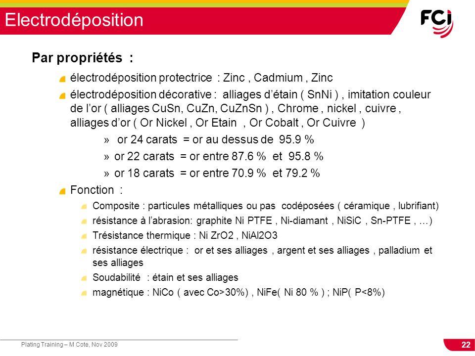 22 Plating Training – M Cote, Nov 2009 Electrodéposition Par propriétés : électrodéposition protectrice : Zinc, Cadmium, Zinc électrodéposition décora