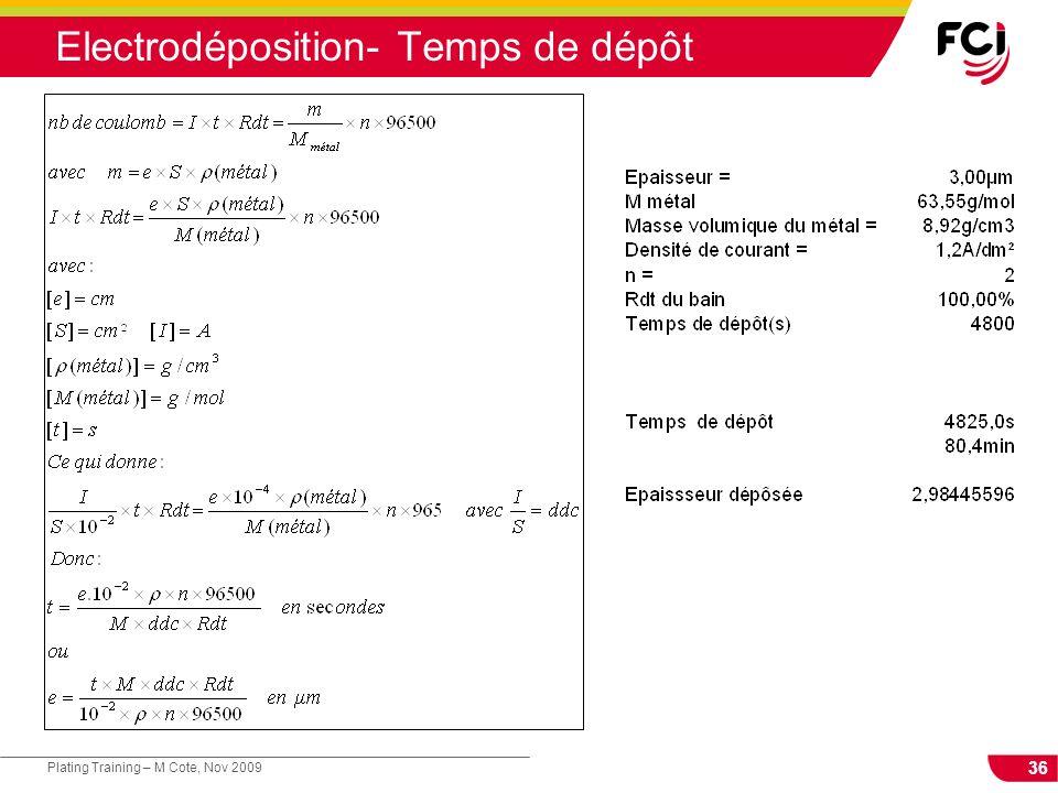 36 Plating Training – M Cote, Nov 2009 Electrodéposition- Temps de dépôt