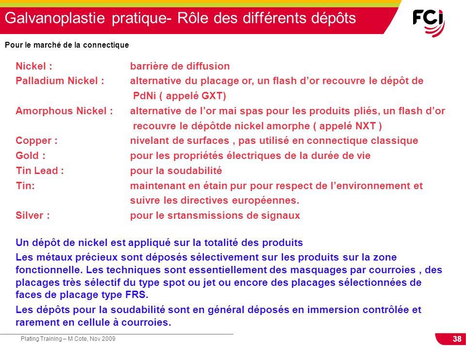 38 Plating Training – M Cote, Nov 2009 Galvanoplastie pratique- Rôle des différents dépôts Pour le marché de la connectique Un dépôt de nickel est app