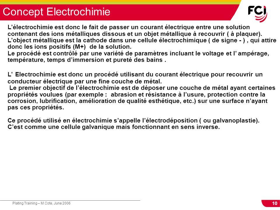 10 Plating Training – M Cote, June 2006 Concept Electrochimie Lélectrochimie est donc le fait de passer un courant électrique entre une solution contenant des ions métalliques dissous et un objet métallique à recouvrir ( à plaquer).