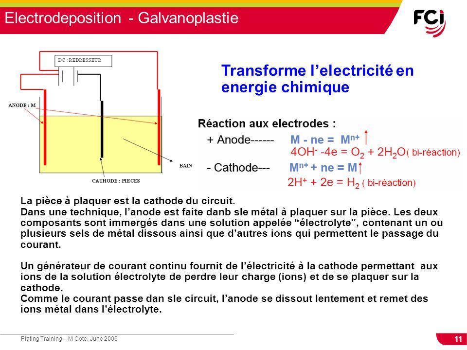 11 Plating Training – M Cote, June 2006 Electrodeposition - Galvanoplastie Transforme lelectricité en energie chimique La pièce à plaquer est la cathode du circuit.