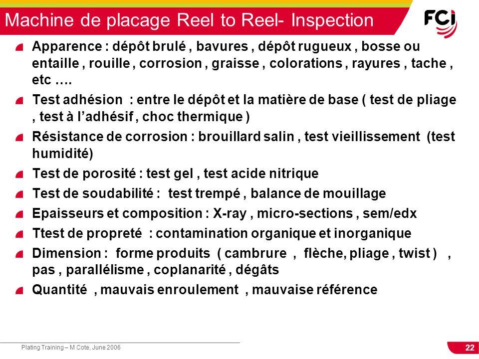 22 Plating Training – M Cote, June 2006 Machine de placage Reel to Reel- Inspection Apparence : dépôt brulé, bavures, dépôt rugueux, bosse ou entaille, rouille, corrosion, graisse, colorations, rayures, tache, etc ….