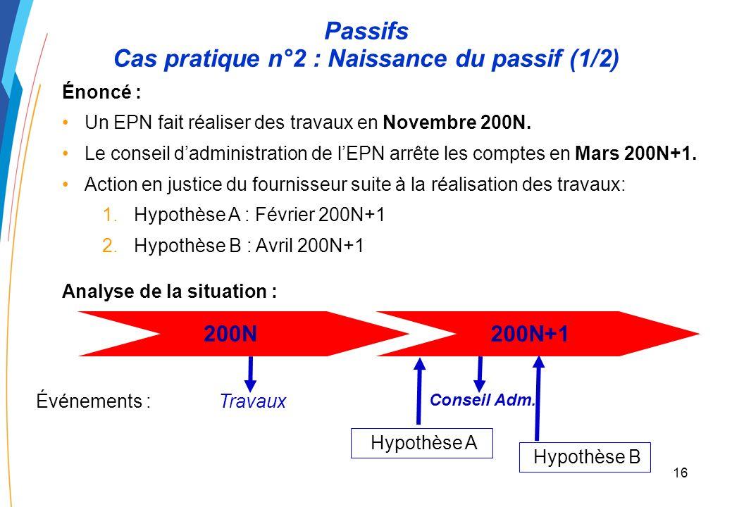 15 Passifs Cas pratique n°1 : Notion de fait générateur (2/2) Solution : Le fait générateur correspond à lévènement ayant fait naître le passif : 2 no