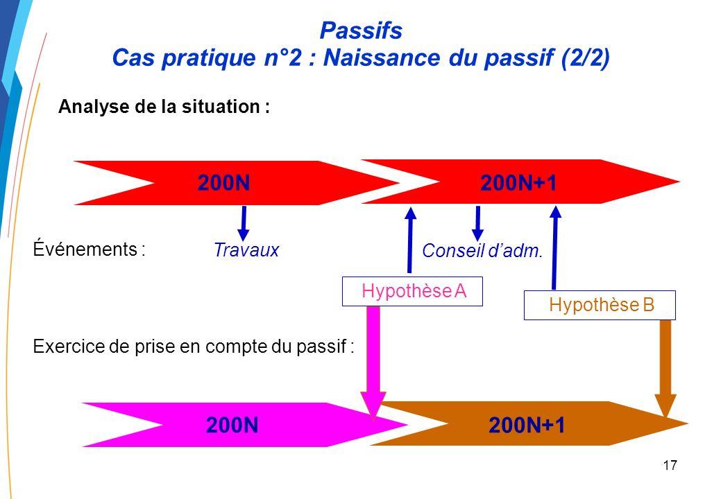 16 Passifs Cas pratique n°2 : Naissance du passif (1/2) Énoncé : Un EPN fait réaliser des travaux en Novembre 200N. Le conseil dadministration de lEPN