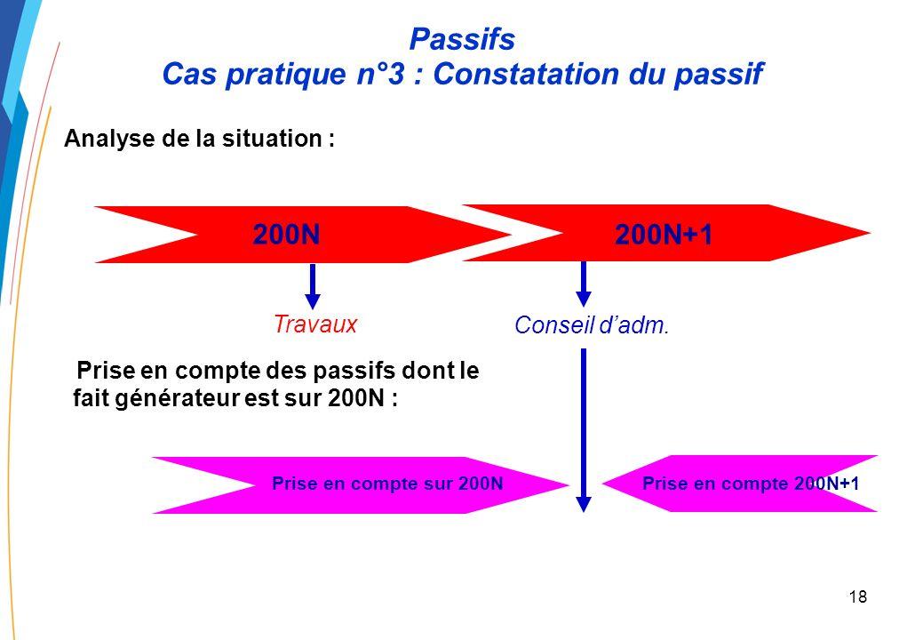 17 Passifs Cas pratique n°2 : Naissance du passif (2/2) Événements : Analyse de la situation : 200N 200N+1 Travaux Conseil dadm. Hypothèse A Hypothèse