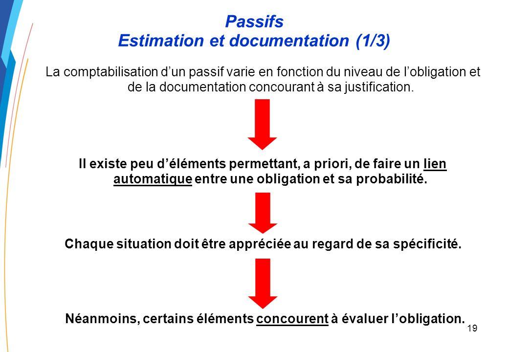 18 Passifs Cas pratique n°3 : Constatation du passif Analyse de la situation : 200N 200N+1 Travaux Conseil dadm. Prise en compte des passifs dont le f