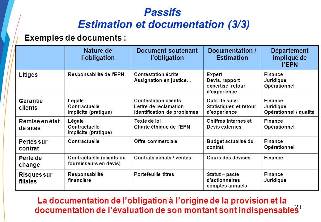 20 Passifs Estimation et documentation (2/3) Exemples dévénements permettant destimer lobligation : Litiges Salariaux Garanties données aux clients Ri