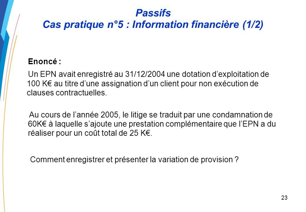 22 Passifs Cas pratique n°4 : Absence de contrepartie Enoncé : Un EPN établit ses comptes au 31/12/200N. Une commande dachat de fourniture a été lancé