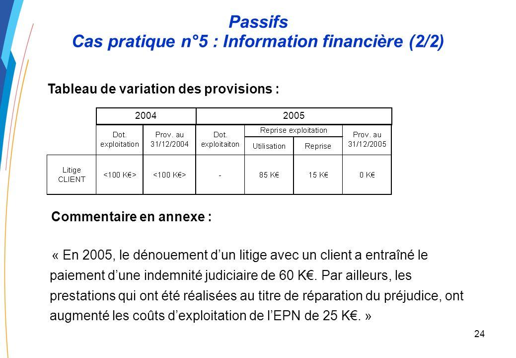 23 Passifs Cas pratique n°5 : Information financière (1/2) Enoncé : Un EPN avait enregistré au 31/12/2004 une dotation dexploitation de 100 K au titre dune assignation dun client pour non exécution de clauses contractuelles.