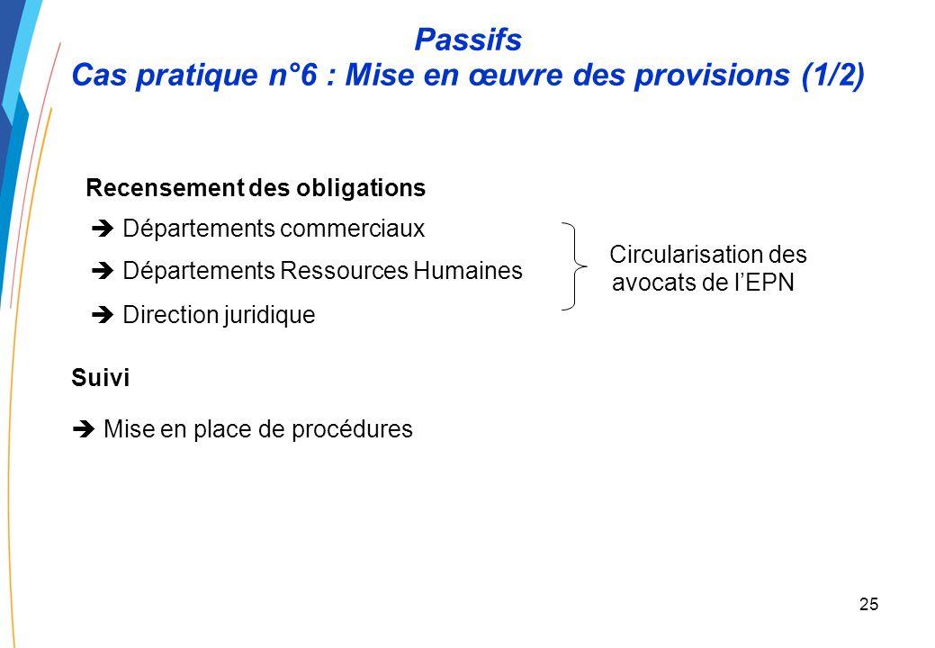 24 Passifs Cas pratique n°5 : Information financière (2/2) Tableau de variation des provisions : Commentaire en annexe : « En 2005, le dénouement dun