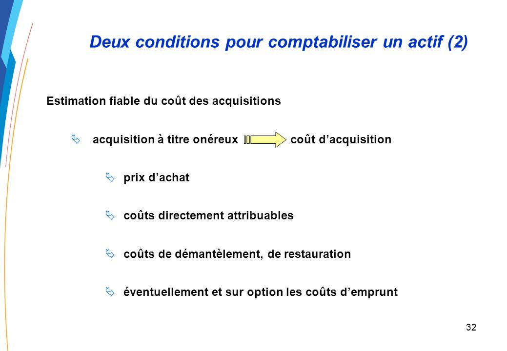 31 Deux conditions pour comptabiliser un actif (1)... 1) Bénéficier des avantages économiques futurs recevoir les avantages attachés à l actif assumer