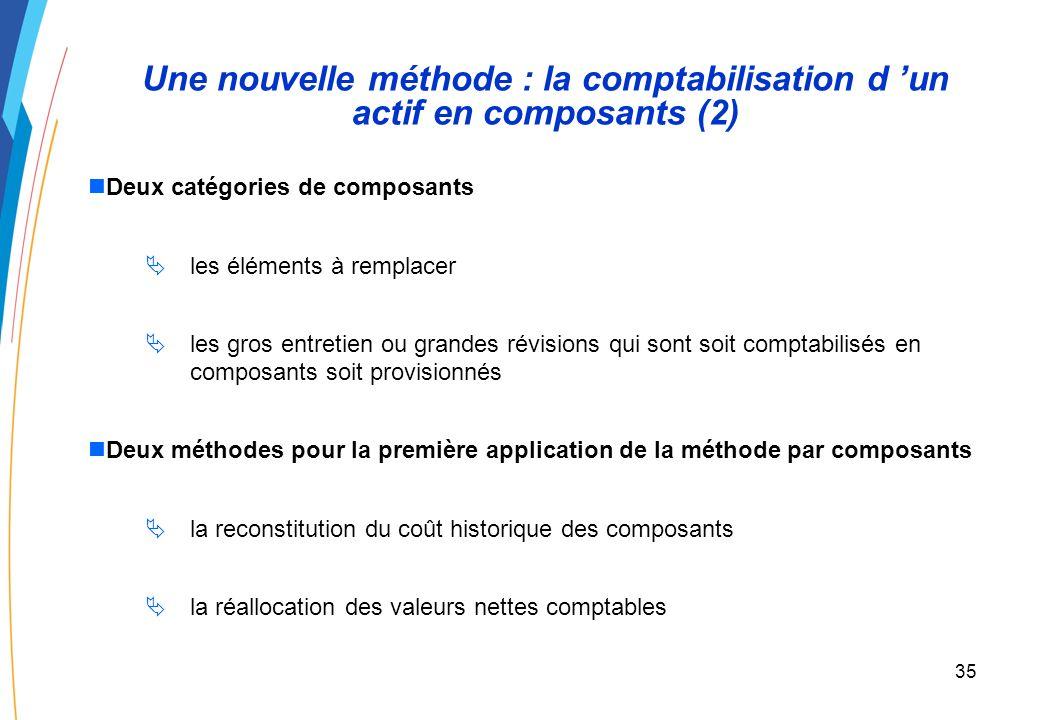 34 Une nouvelle méthode : la comptabilisation d un actif en composants (1)... Quest-ce que les composants ? Ce sont : les éléments principaux dimmobil