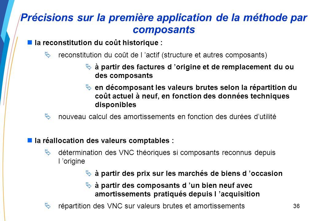 35 Une nouvelle méthode : la comptabilisation d un actif en composants (2) Deux catégories de composants les éléments à remplacer les gros entretien o