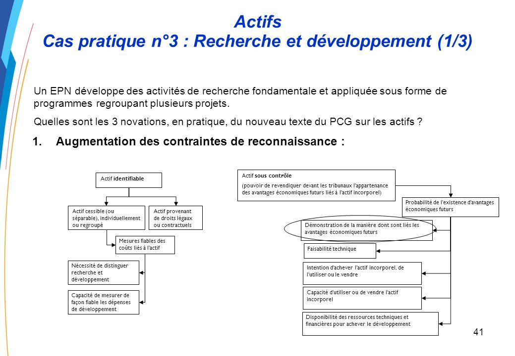 40 Actifs Cas pratique n°2 : Distinction Actifs / Charges