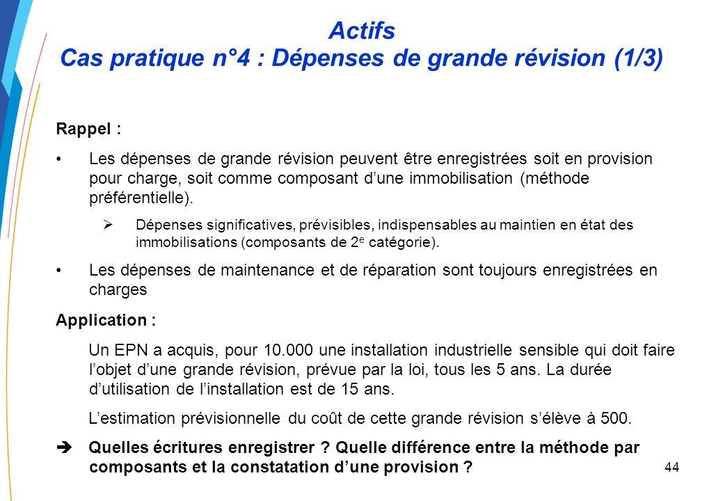 43 Actifs Cas pratique n°3 : Recherche et développement (3/3) Difficultés fréquentes de mise en place : Quelle est la latitude dinterprétation de ces